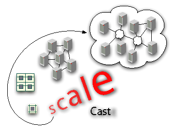 ScaleCast-Logo